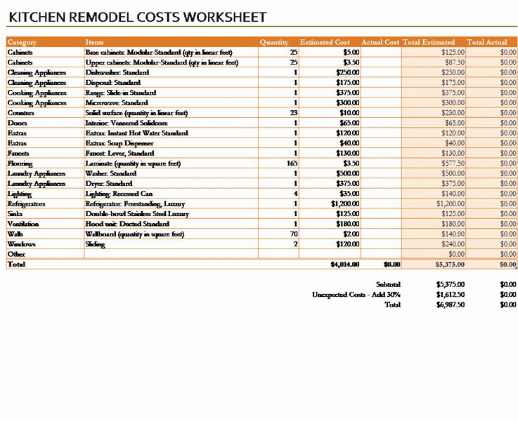 Kitchen Remodel Project Plan Template Elegant Kitchen Remodelling Bud Cost Calculation Template for
