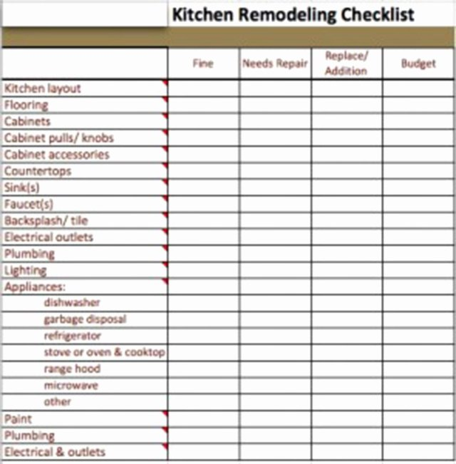 Kitchen Remodel Project Plan Template New Kitchen Remodel Checklist Excel Bud
