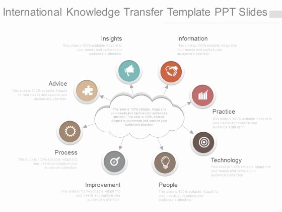 Knowledge Transfer Plan Template Awesome Knowledge Transfer Templates Statementwriter Web Fc2