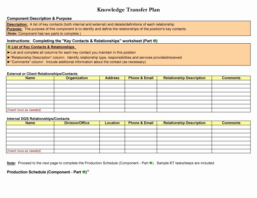 Knowledge Transfer Plan Template Inspirational 21 Of Employee Knowledge Transfer Template
