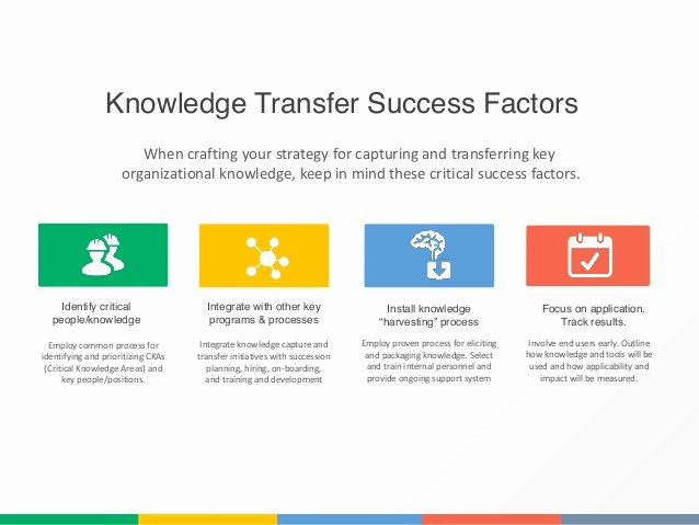 Knowledge Transfer Plan Template Unique Knowledge Transfer Success Factors