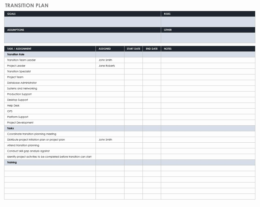 Knowledge Transition Plan Template Elegant Strategic Human Resource Management