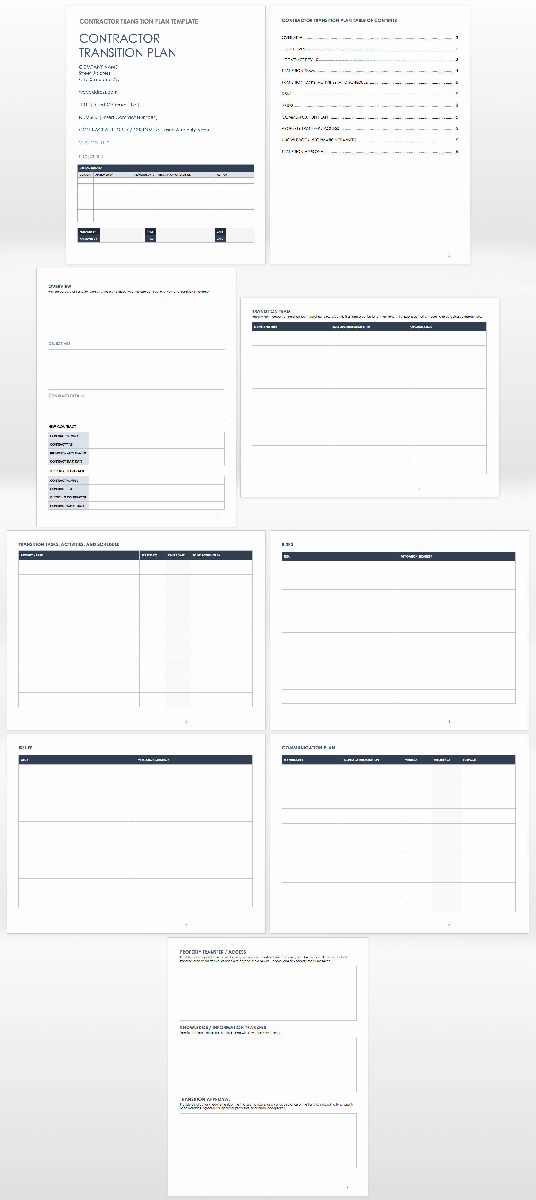 Knowledge Transition Plan Template Inspirational Free Business Transition Plan Templates