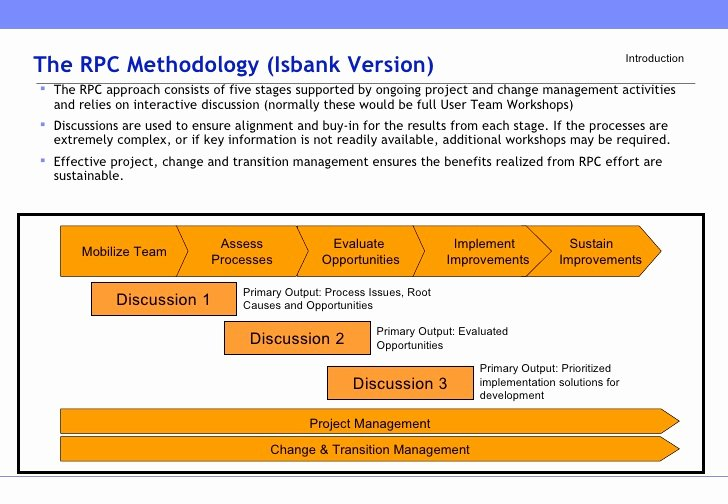 Knowledge Transition Plan Template Unique Sanitized Knowledge Transfer Deliverable Rapid Process