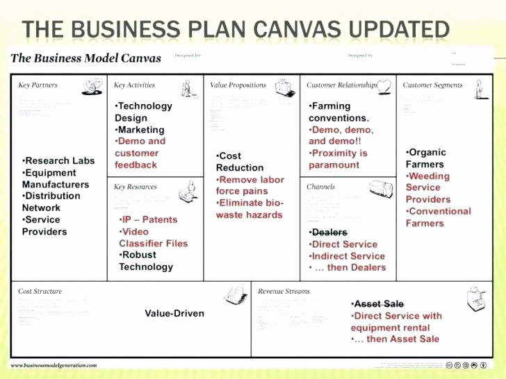 Landscaping Business Plan Template Awesome Lawn Care Business Plan Template Landscaping Bid Proposal