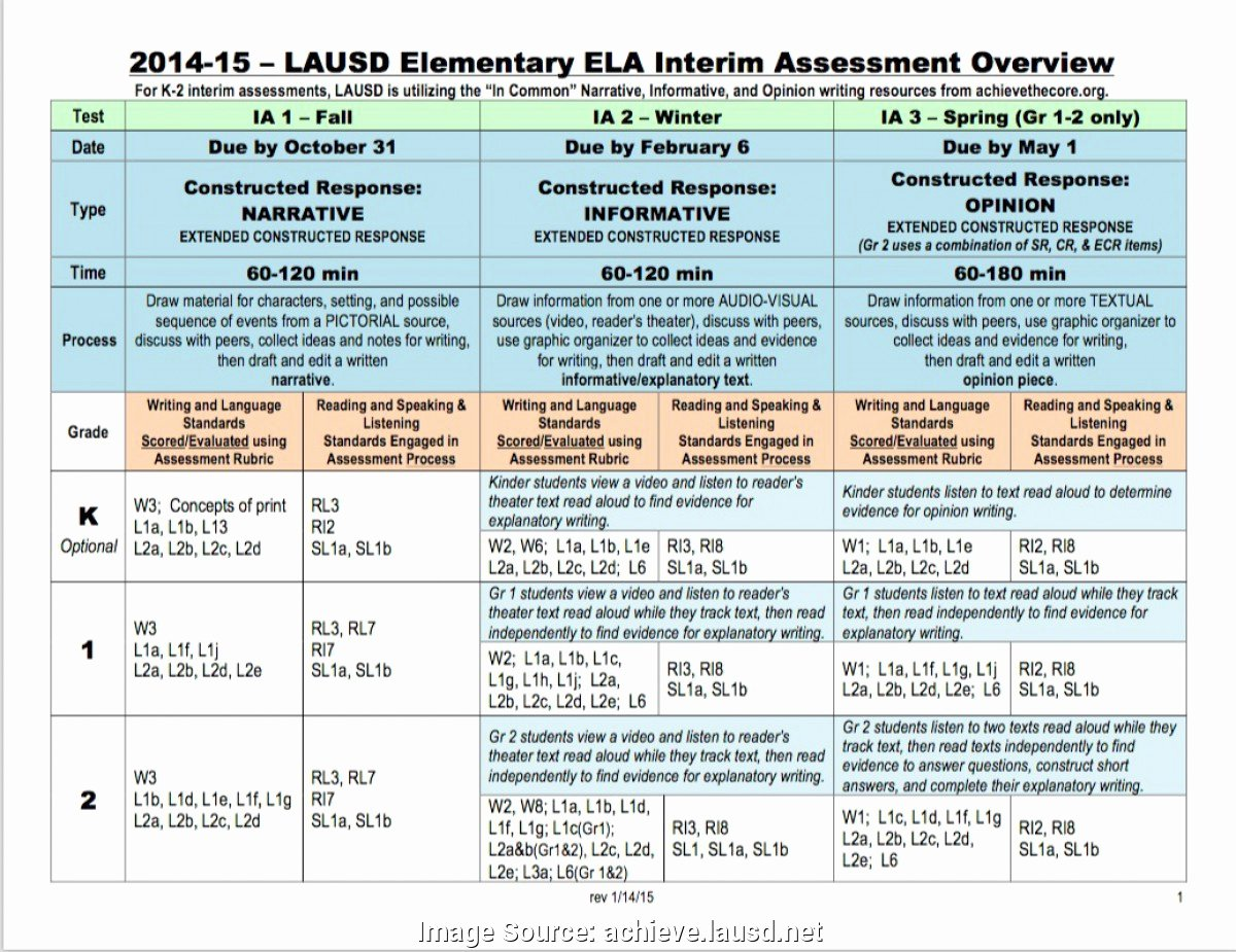 Lausd Lesson Plan Template New Unusual Lesson Plan for Teaching Goal Setting Elementary