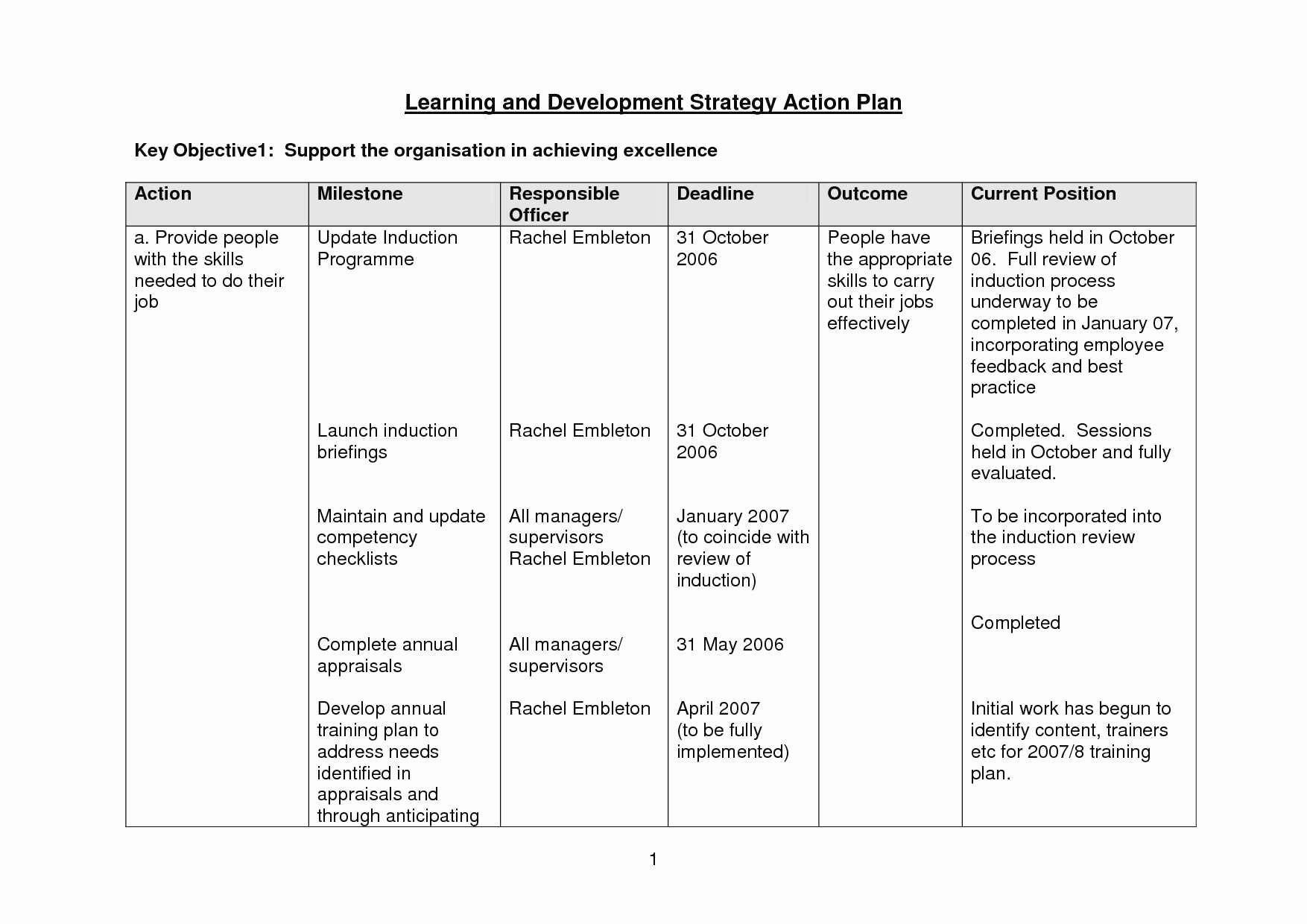 Leadership Development Plan Template Best Of Beautiful Leadership Development Plan Example Pdf
