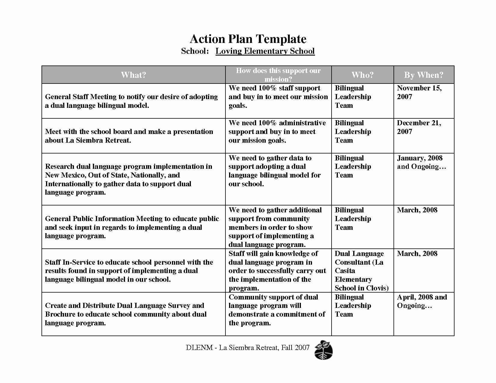 Leadership Development Plan Template New Beautiful Individual Leadership Development Plan Template