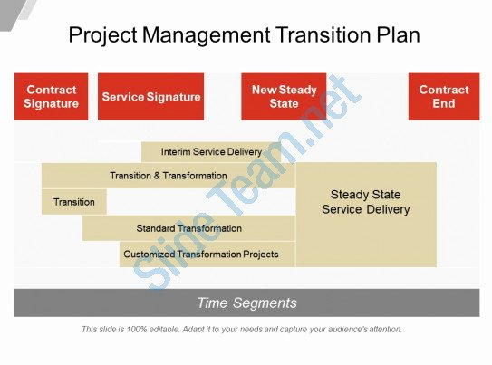 Leadership Transition Plan Template New Project Management Transition Plan Example Ppt