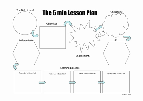 Learning Focused Lesson Plan Template Luxury the 5 Minute Lesson Plan by Teachertoolkit by Rmcgill