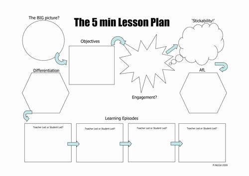 Learning Focused Lesson Plan Template Unique Best 25 5 Minute Lesson Plan Ideas On Pinterest
