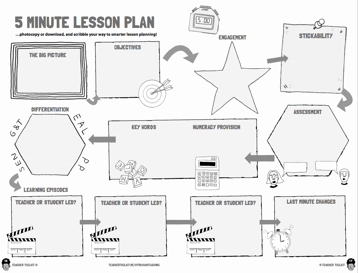Lesson Plan format Template Best Of the 5 Minute Lesson Plan Template