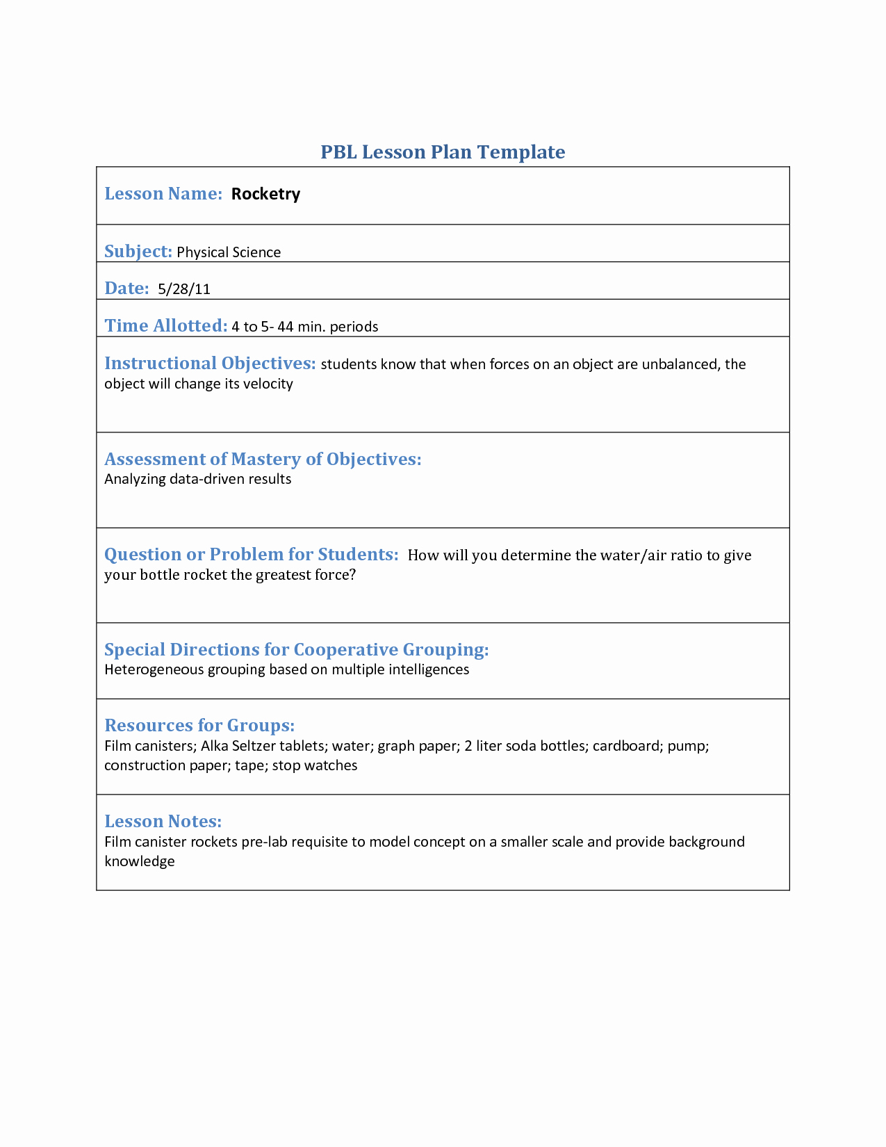 Lesson Plan Template Doc Luxury Lesson Plan Template Doc