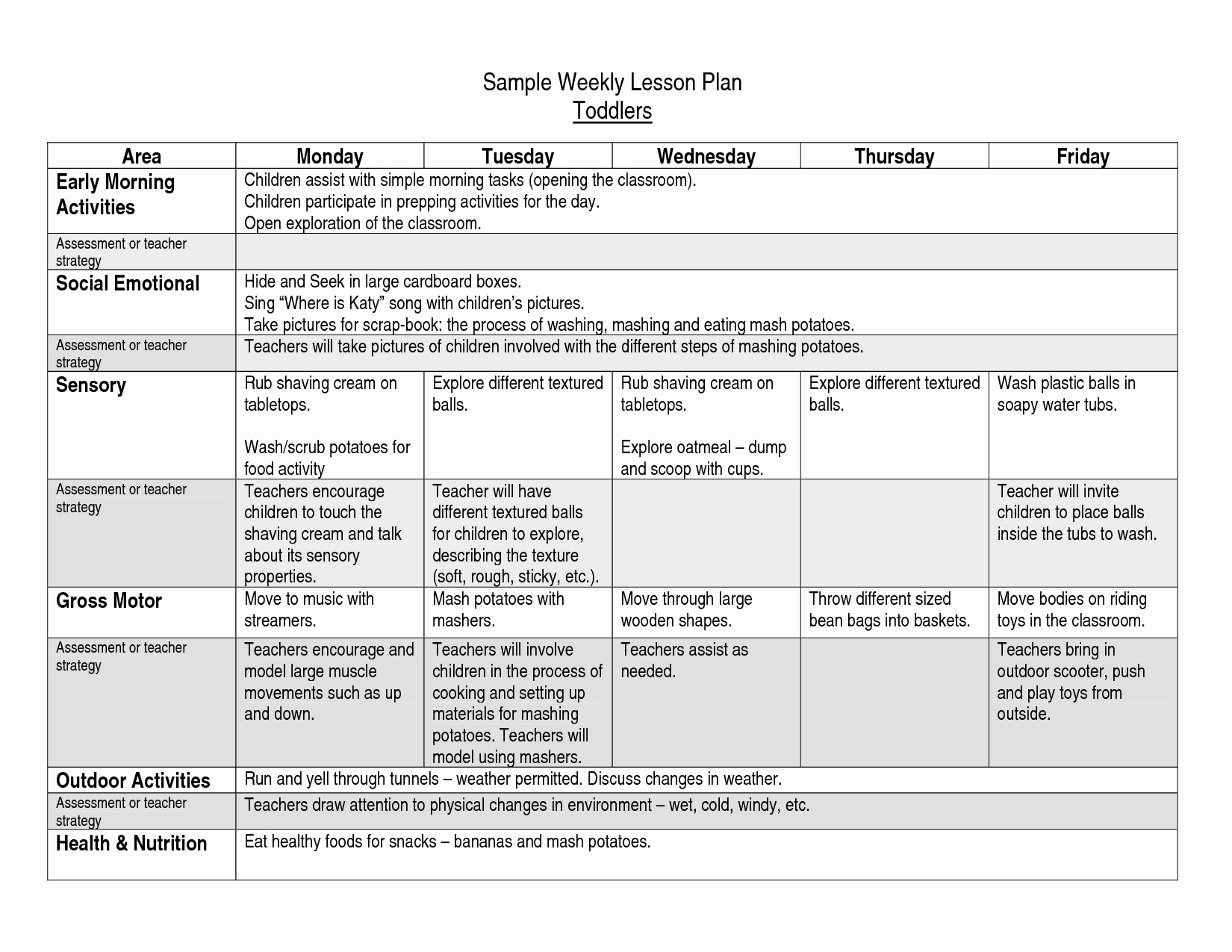 Lesson Plan Template for toddlers Best Of Download Free Weekly Lesson Plan Template Lots Of Free