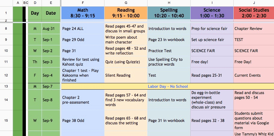 Lesson Plan Template Google Docs Lovely Project Read Lesson Plan Template – Guided Reading Lesson