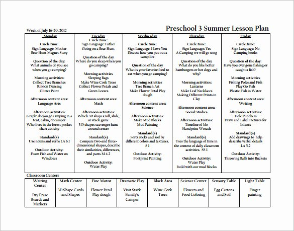Lesson Plan Template Preschool Inspirational 21 Preschool Lesson Plan Templates Doc Pdf Excel