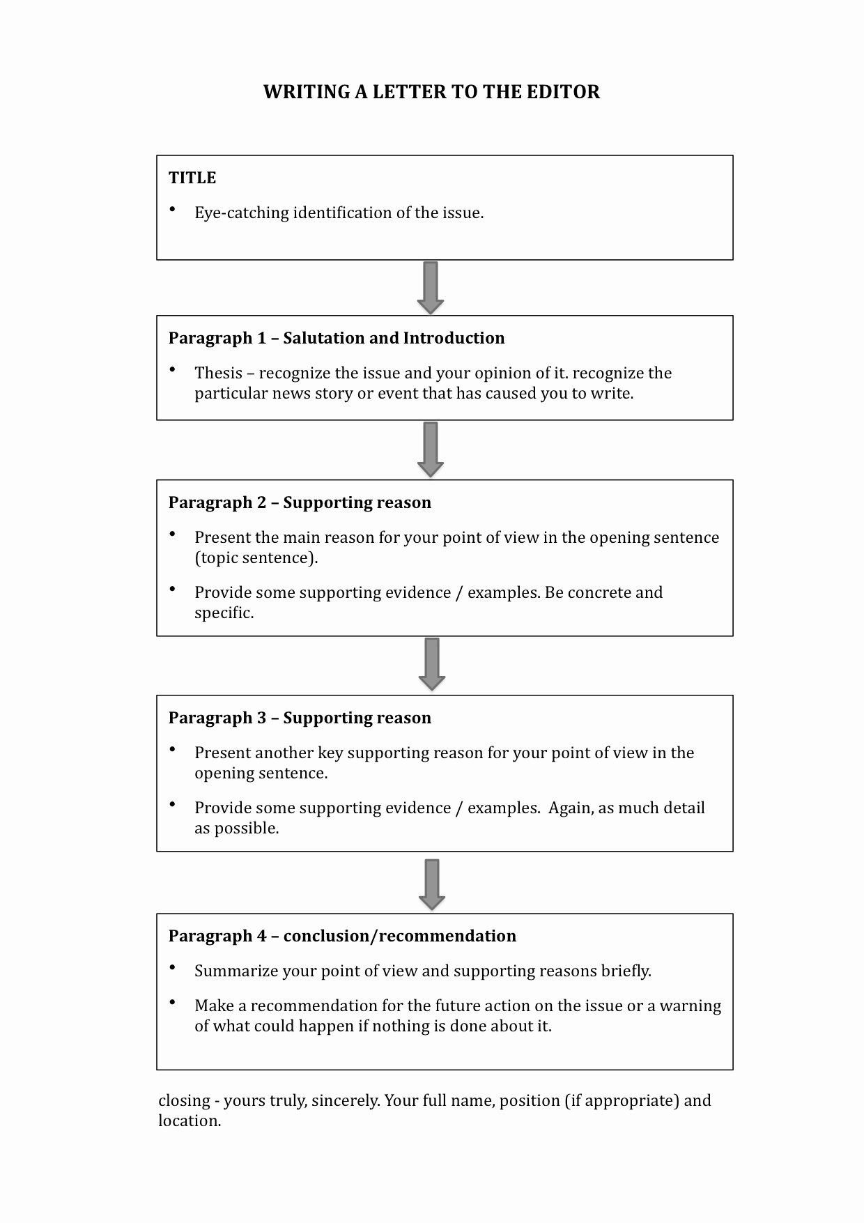 Letter Writing format for Students Best Of Letter format