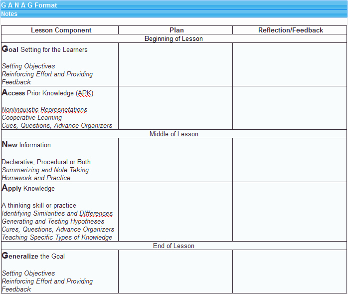 Librarian Lesson Plan Template Best Of My Lesson Planner