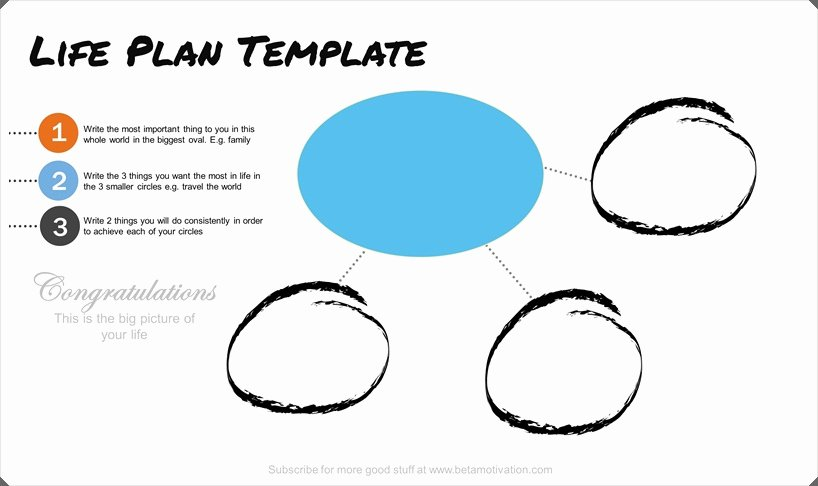 Life Plan Template Free Lovely 2 Free Templates I Use to Plan My Life and Blog Beta