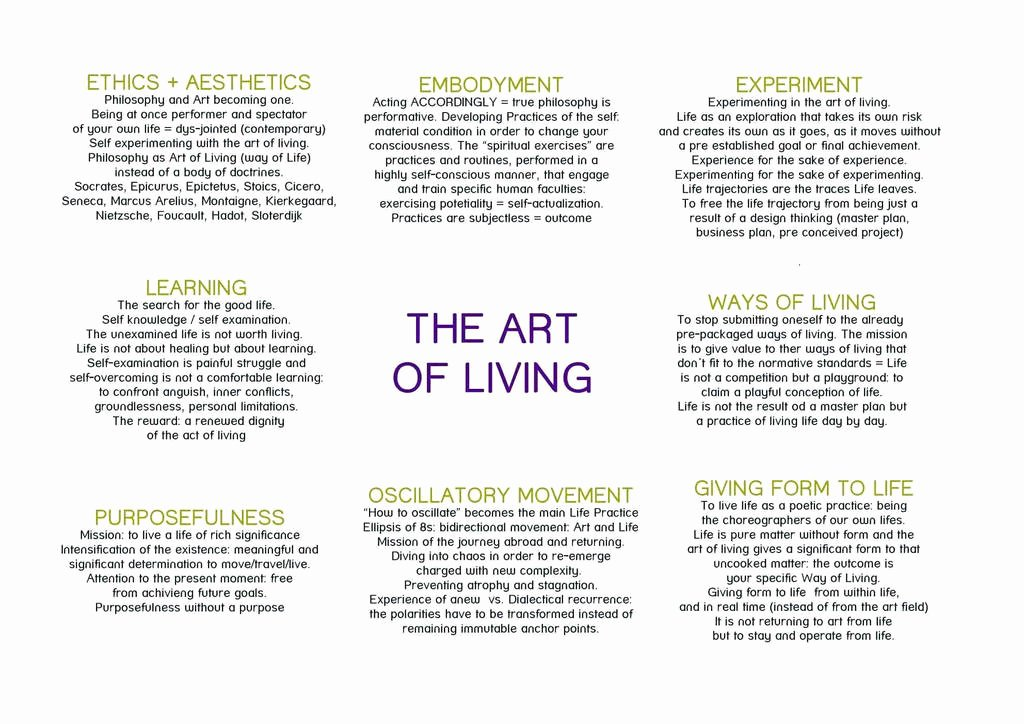 Living Agreement Contract Awesome Life Goals Template