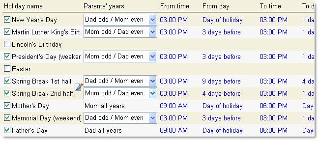 Long Distance Parenting Plan Template Best Of Screenshots Custody X Change