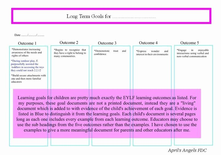 Long Term Plan Template Fresh 10 Best Images About Early Years Planning On Pinterest