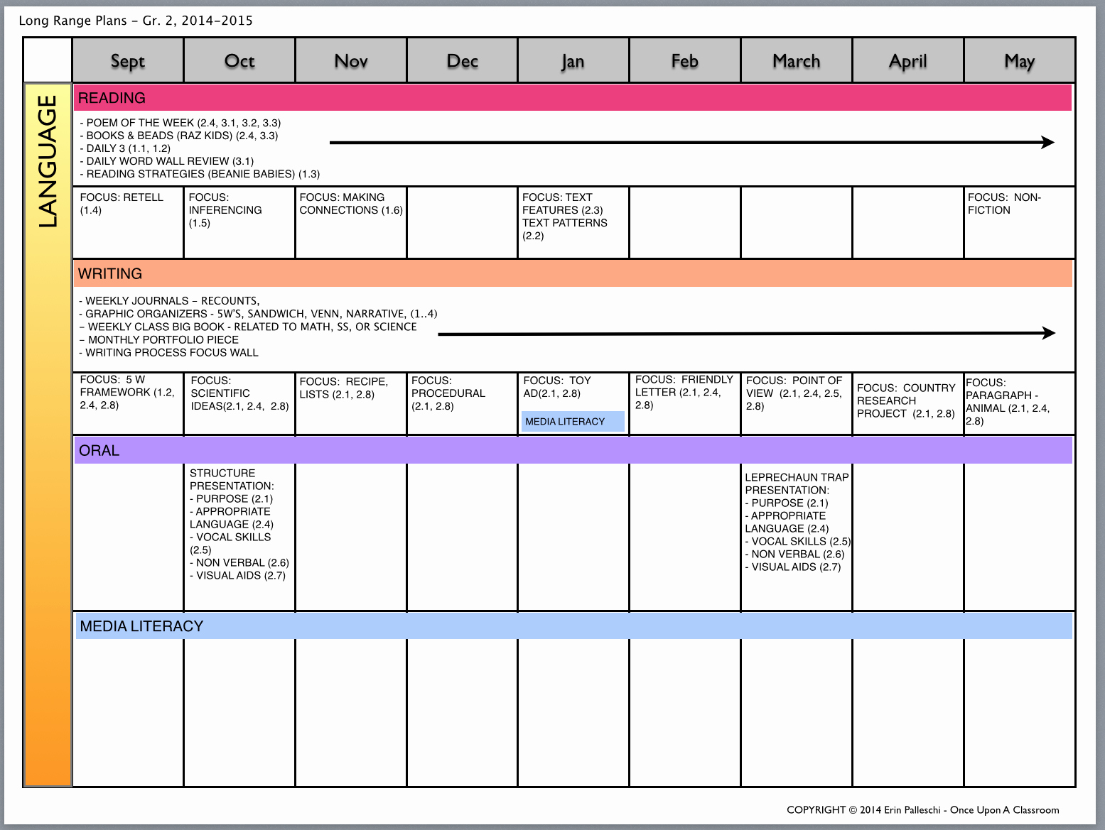 Long Term Plan Template Inspirational Ce Upon A Classroom Teacher Week Day 4 when