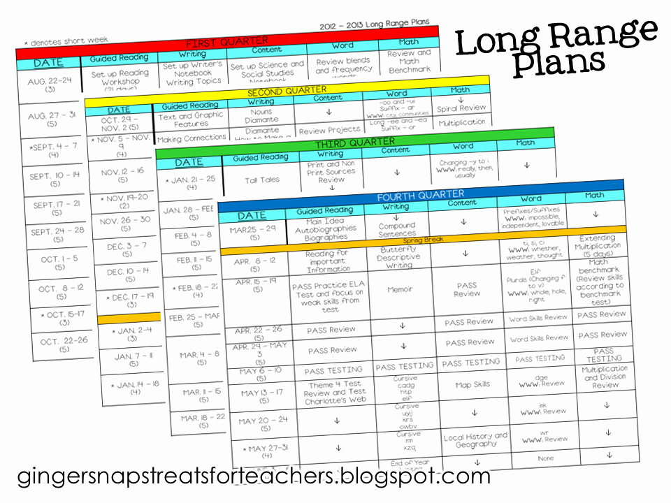 Long Term Plan Template Inspirational Long Range Plans Template Classroom Freebies