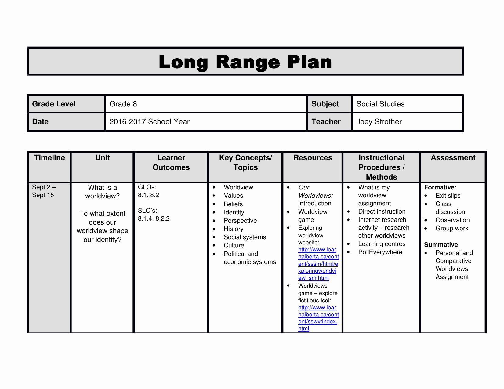 Long Term Plan Template Luxury User Contributed Lesson Plans and Resources for Canadian