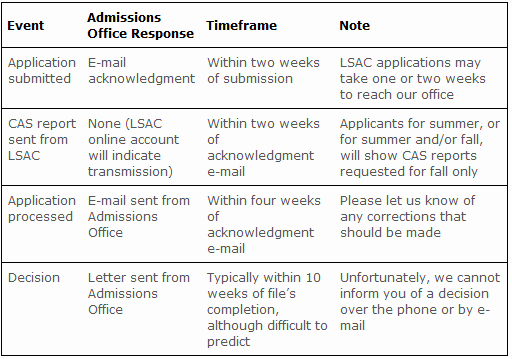 Lsac Letter Of Recommendation Sample Best Of Letter Re Mendation form Lsac Cialisnetsfo