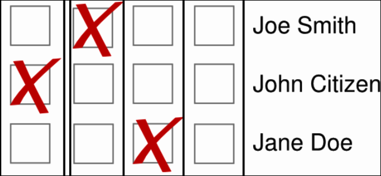 Making form In Word Best Of How to Add Check Boxes to Word Documents