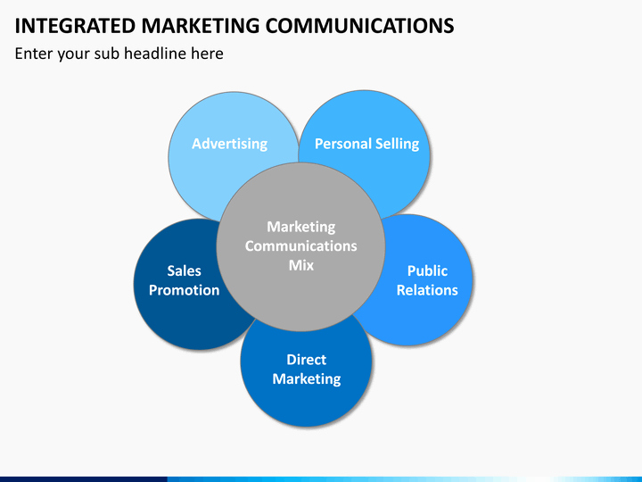 Marketing Communications Plan Template Awesome Integrated Marketing Munications Powerpoint Template