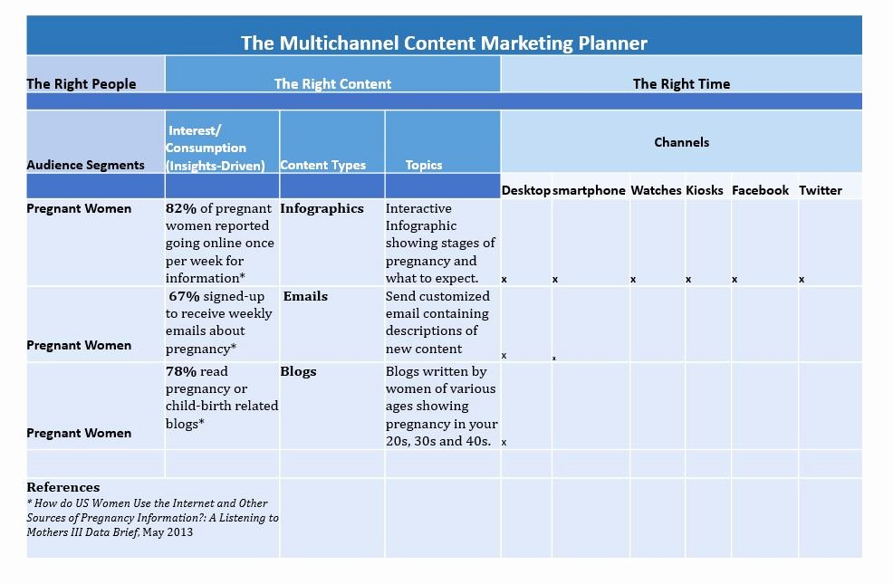Marketing Communications Plan Template Best Of 2018 Content Marketing toolkit Tips Templates and