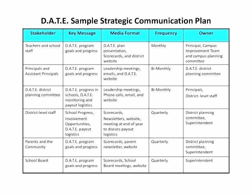 Marketing Communications Plan Template Best Of Integrated Marketing Munications Plan Template