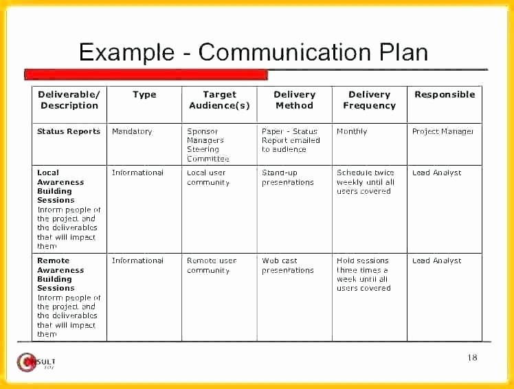 Marketing Communications Plan Template Best Of Sample Munication Plan Template