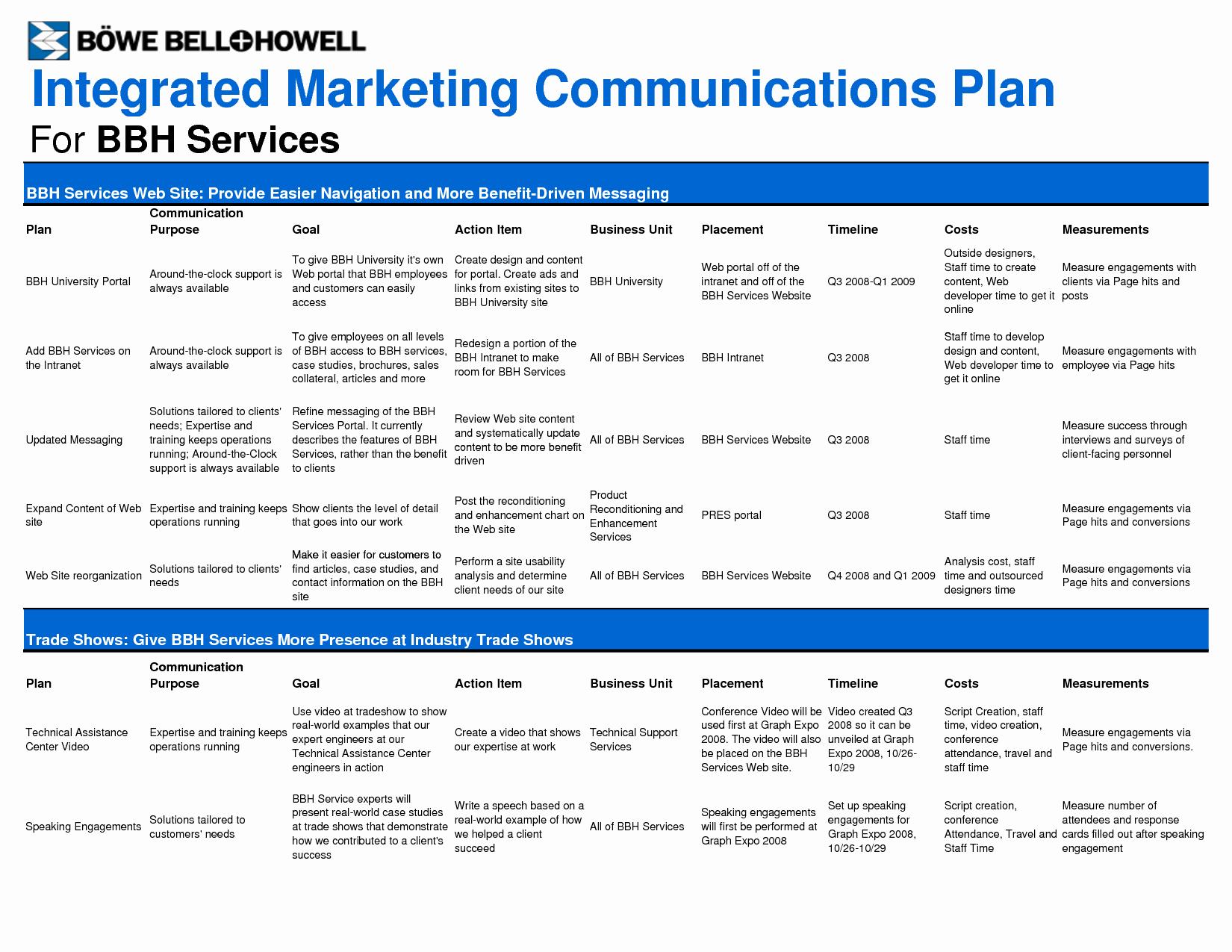 Marketing Communications Plan Template Elegant Marketing Plan Template Google Search