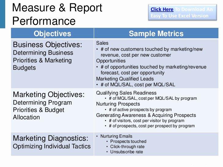 Marketing Communications Plan Template Unique B2b Marketing Munications Plan Template V3 2013