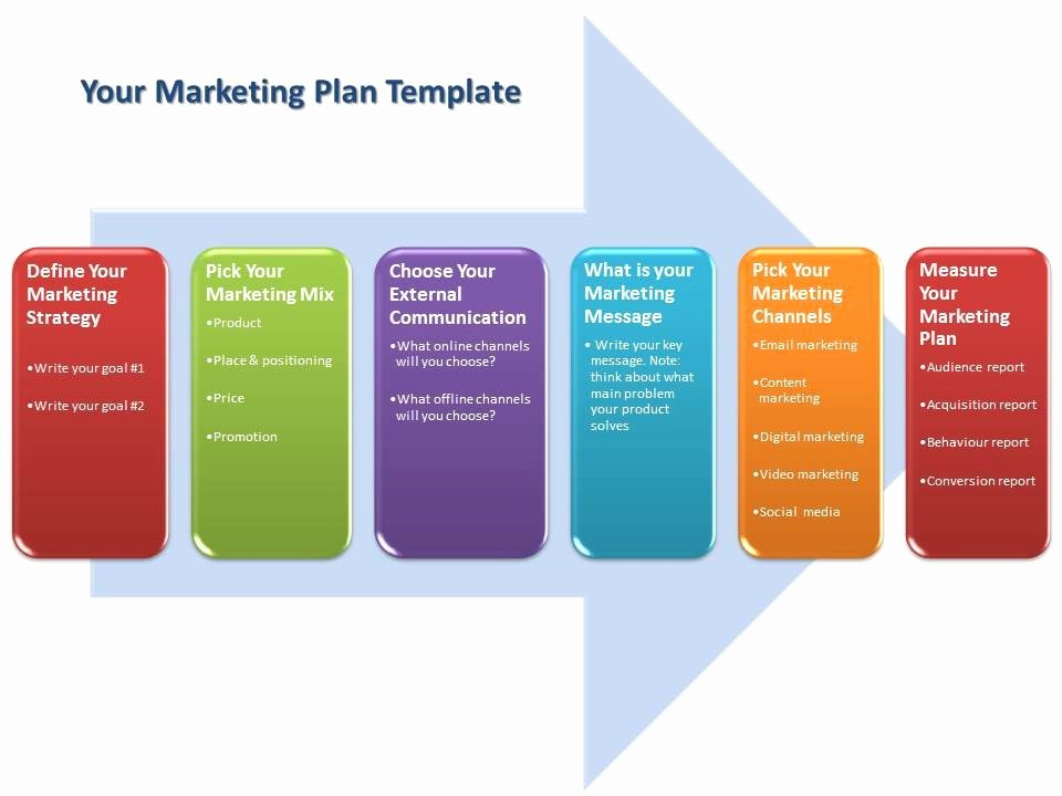 Marketing Communications Plan Template Unique Bullet Proof Marketing Plan Template for Sme