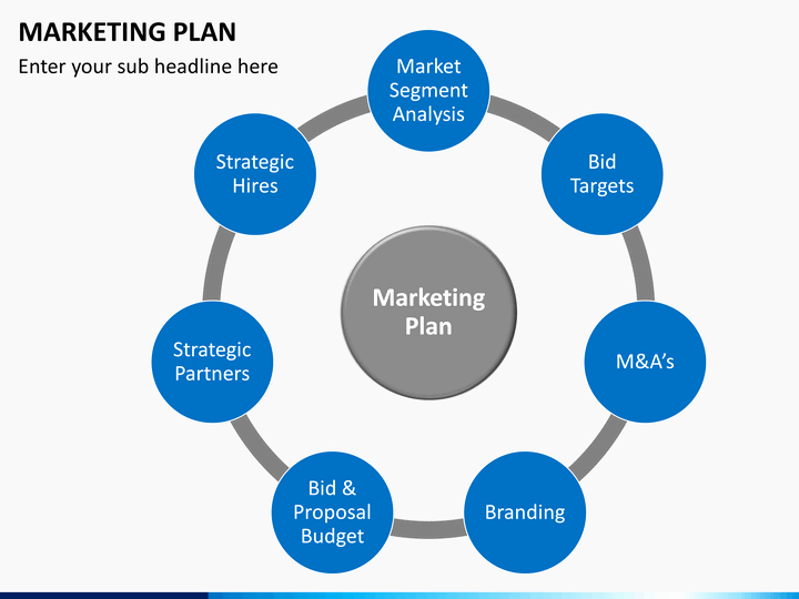 Marketing Plan Powerpoint Template Awesome Marketing Plan Powerpoint Template