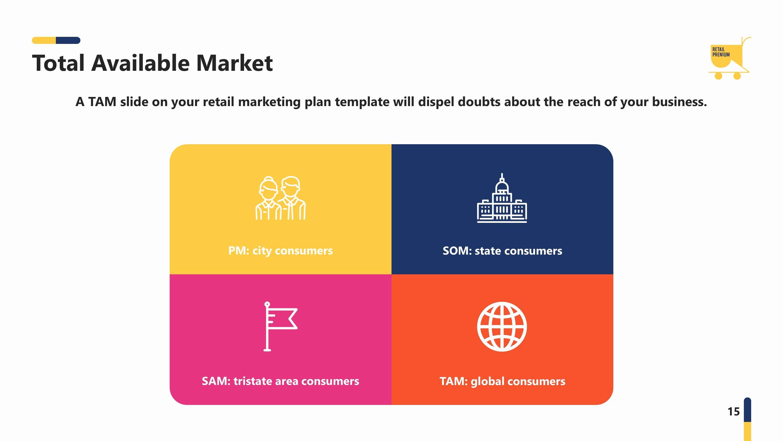 Marketing Plan Powerpoint Template Inspirational Retail Marketing Plan Premium Powerpoint Template Slidestore