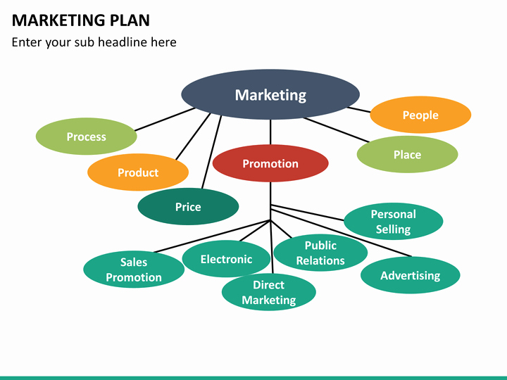 Marketing Plan Powerpoint Template Lovely Marketing Plan Powerpoint Template