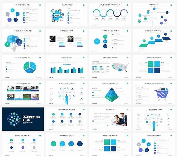 Marketing Plan Powerpoint Template New 10 Marketing Presentation Templates – Free Sample