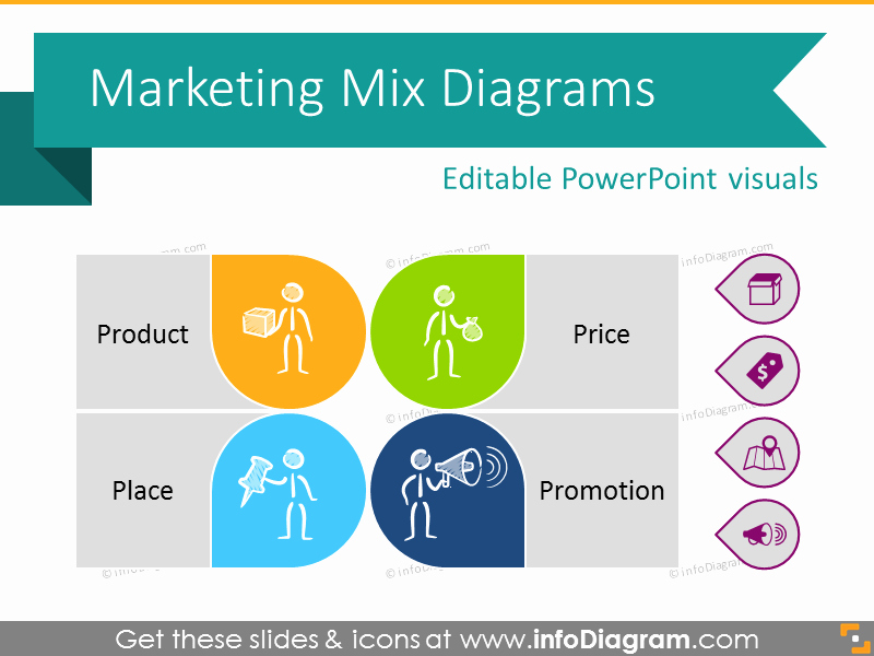 Marketing Plan Powerpoint Template Unique 16 Creative Marketing Matrix Diagrams Template Ppt