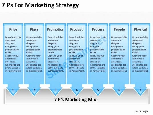Marketing Plan Powerpoint Template Unique Timeline Chart 7 Ps for Marketing Strategy Powerpoint