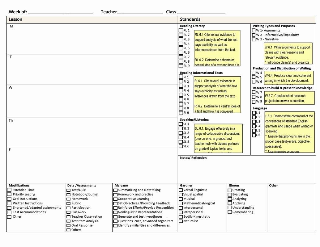 Marzano Lesson Plan Template Awesome Marzano Lesson Plan Template Free Templates Resume