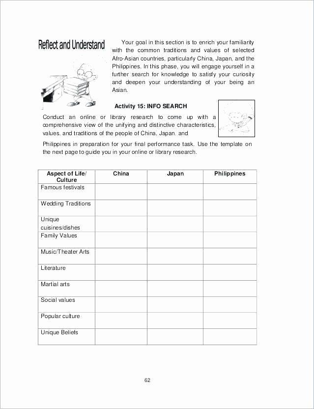 Marzano Lesson Plan Template Fresh Marzano Lesson Plan format Template – Briliant Lesson Plan