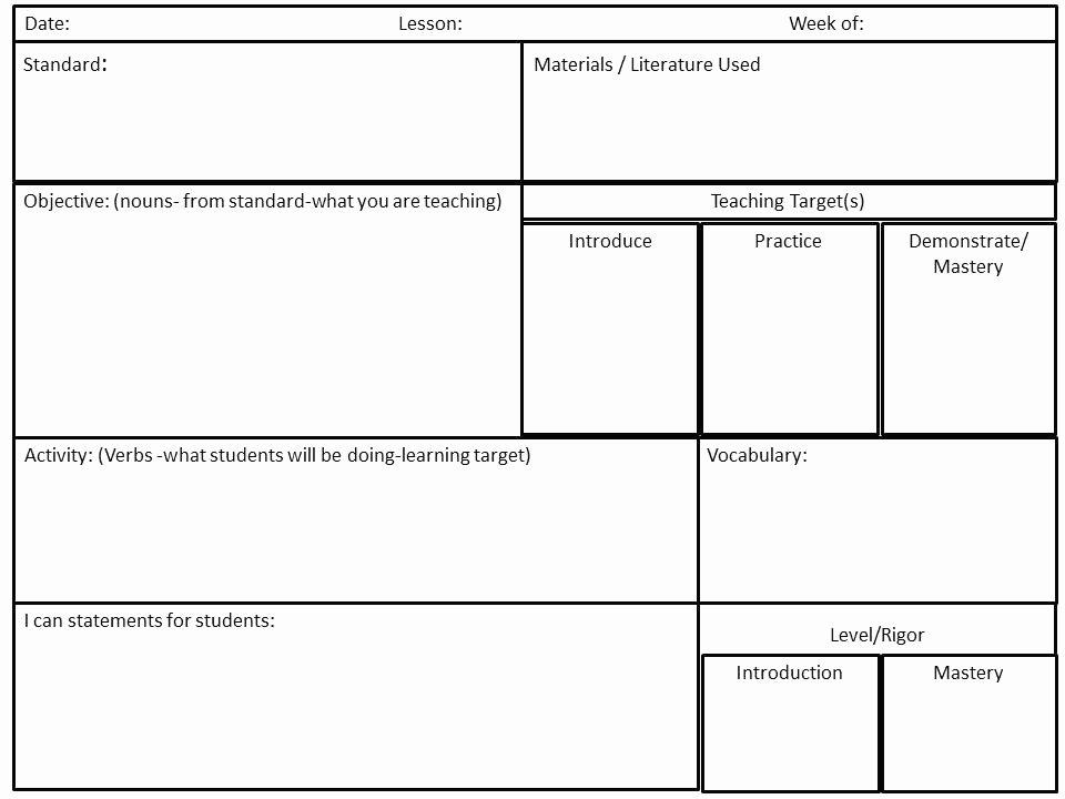 Marzano Lesson Plan Template Unique Marzano Lesson Plan Template Elementary
