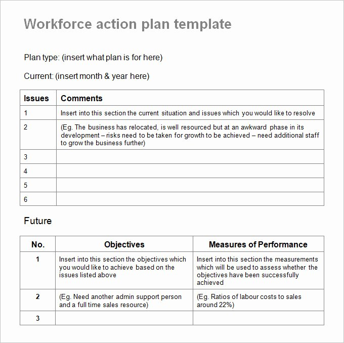 Maternity Leave Plan Template Unique 53 Hr Policy Templates Hr Templates