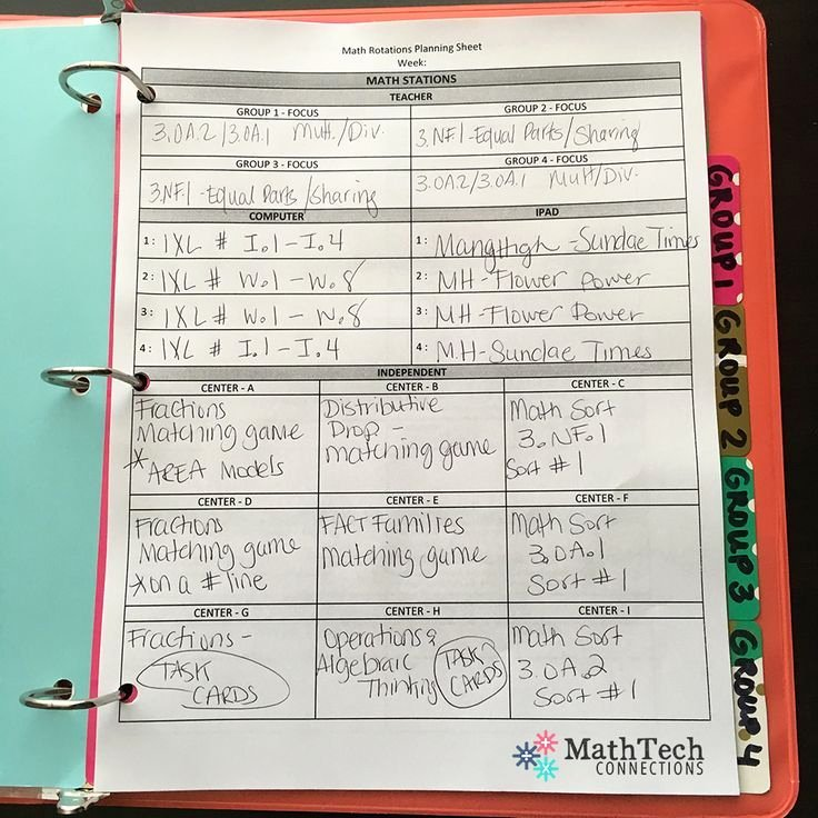 Math Workshop Lesson Plan Template Fresh 25 Best Center Rotations Ideas On Pinterest