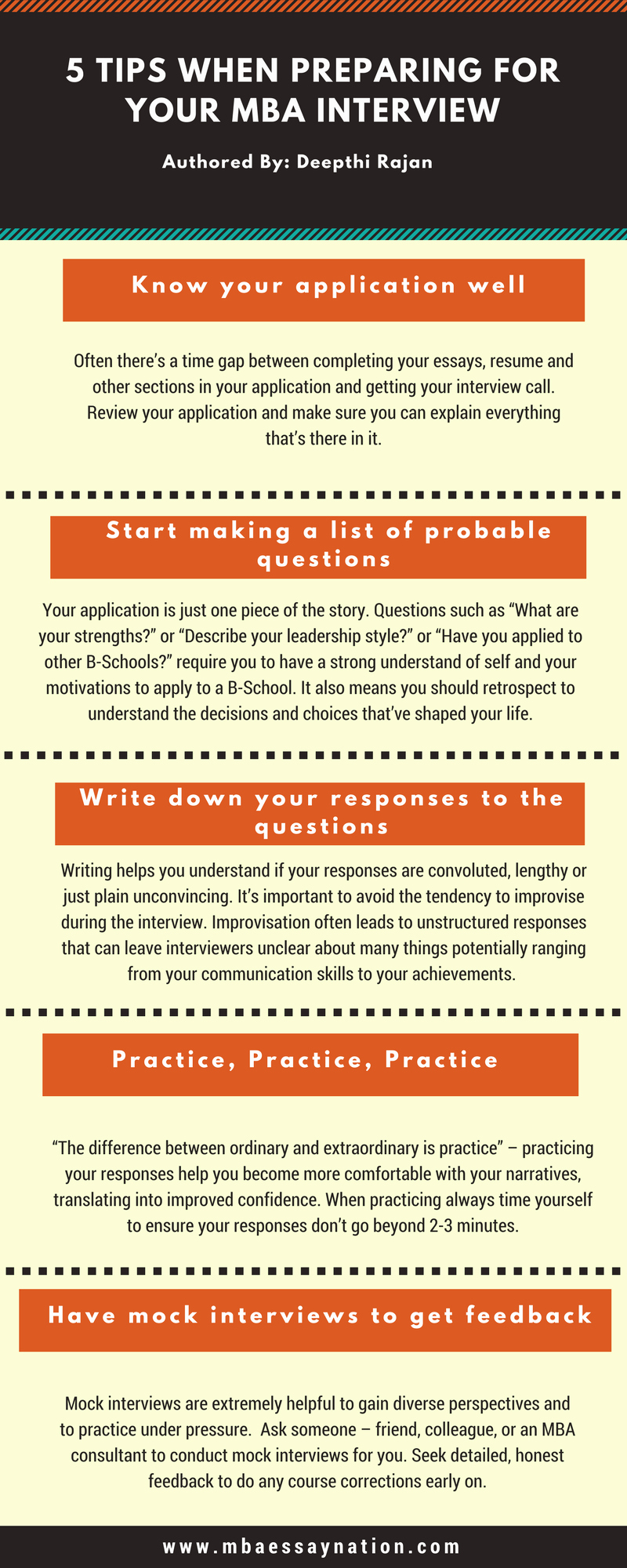 Mba Recommendation Letter Tips Best Of 5 Tips when Preparing for Your Mba Interview [infographic